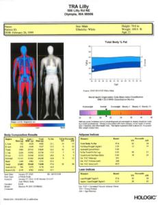 BodyLogic™ Scan 2